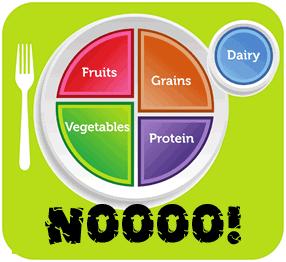 USDA Nutritional Guidelines 2015